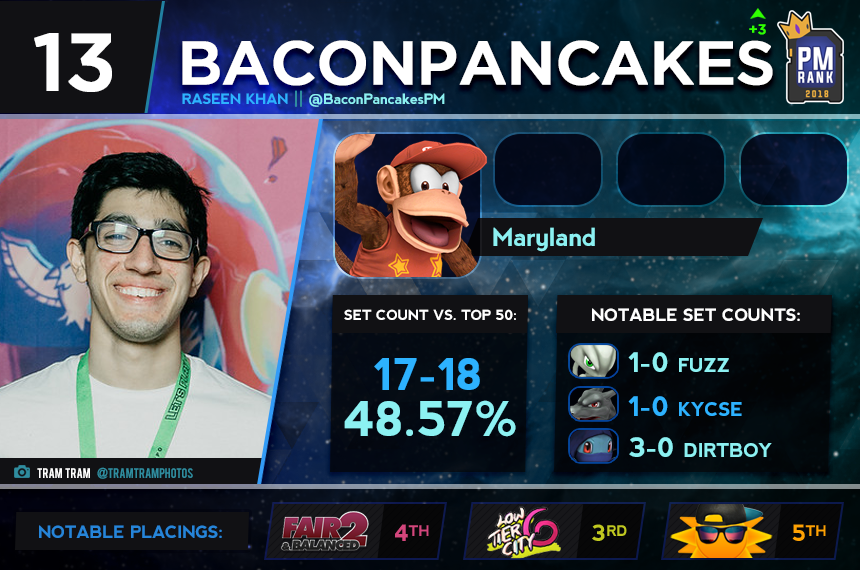 13 - baconpancakes.png