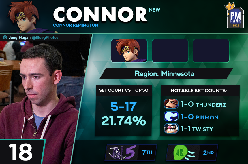 18Connor.png