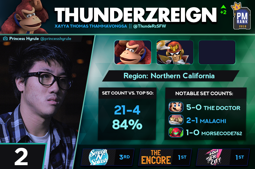 2ThundeRzReiGN.png