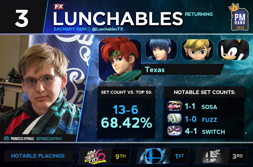 3 - LUNCHABLES.png