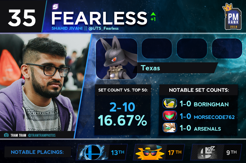35 - fearless.png