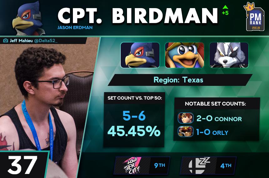 37Cpt. Birdman.png