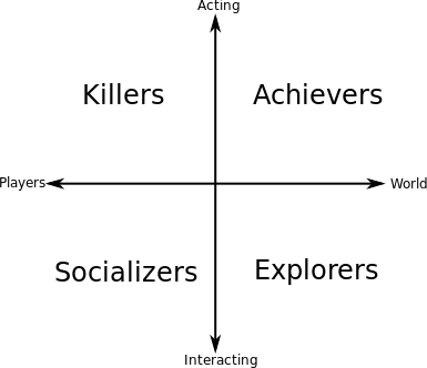 385px-Character_theory_chart.svg.png