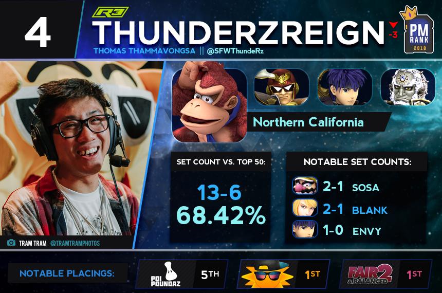 4 - thunderz.png