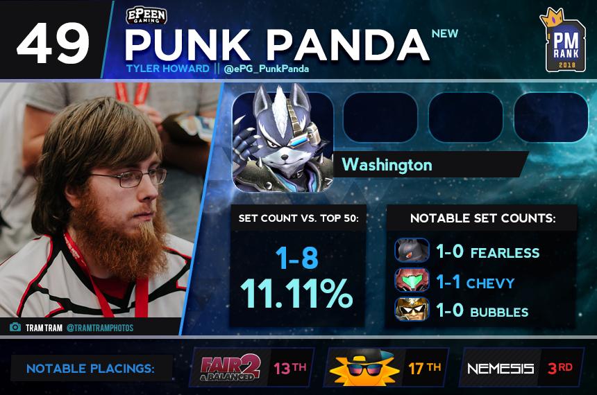 49 - Punk Panda.png