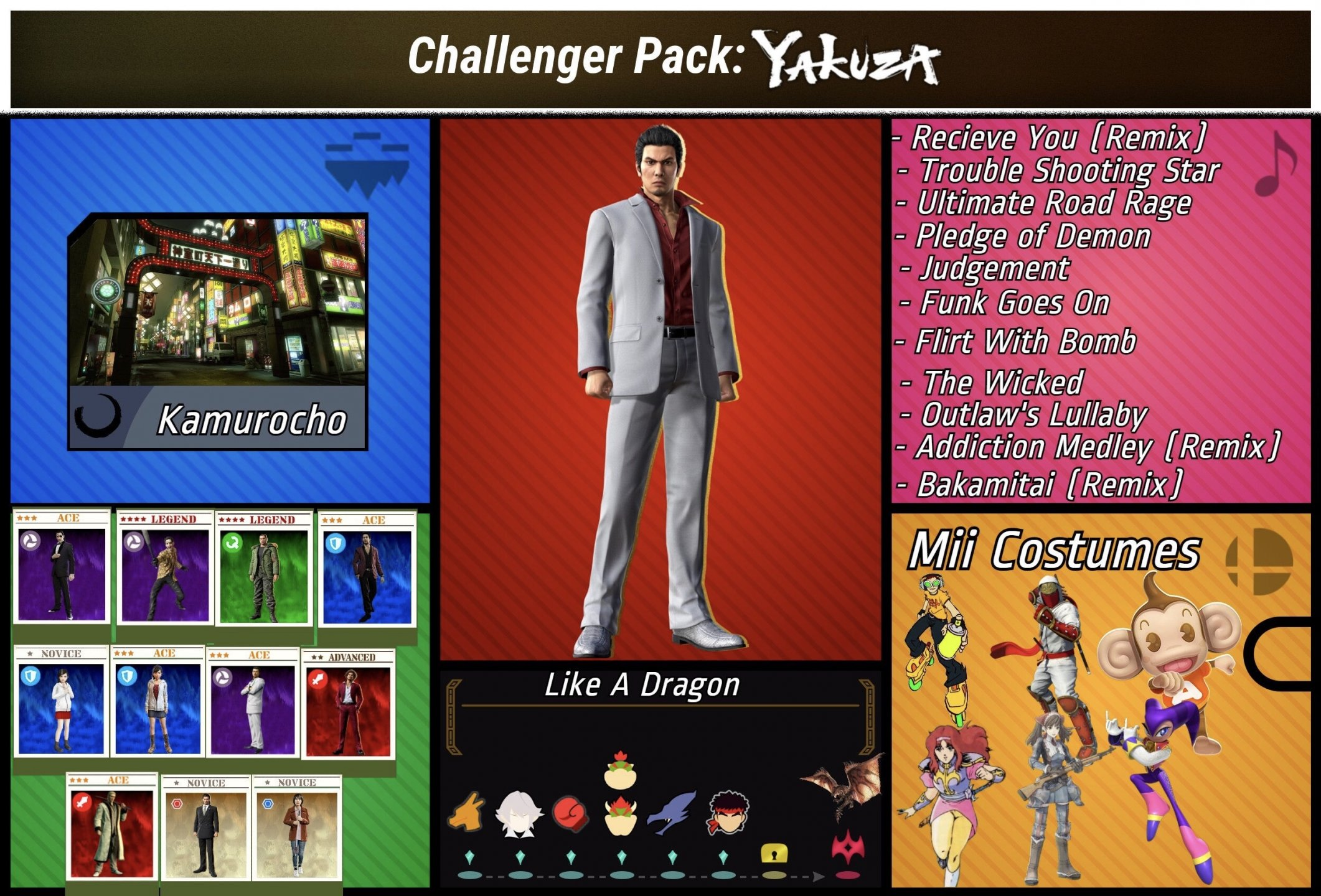 Kiryu Kazuma The Dragon Of Dojima Page 3 Smashboards A fan page for the main protagonist of the yakuza series kazuma kiryu aka the dragon of the dojima. kiryu kazuma the dragon of dojima