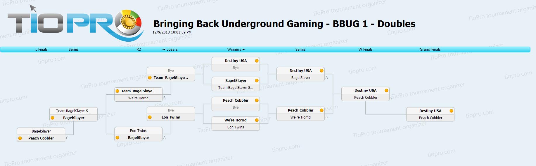 BBUG 1 - Doubles bracket.png