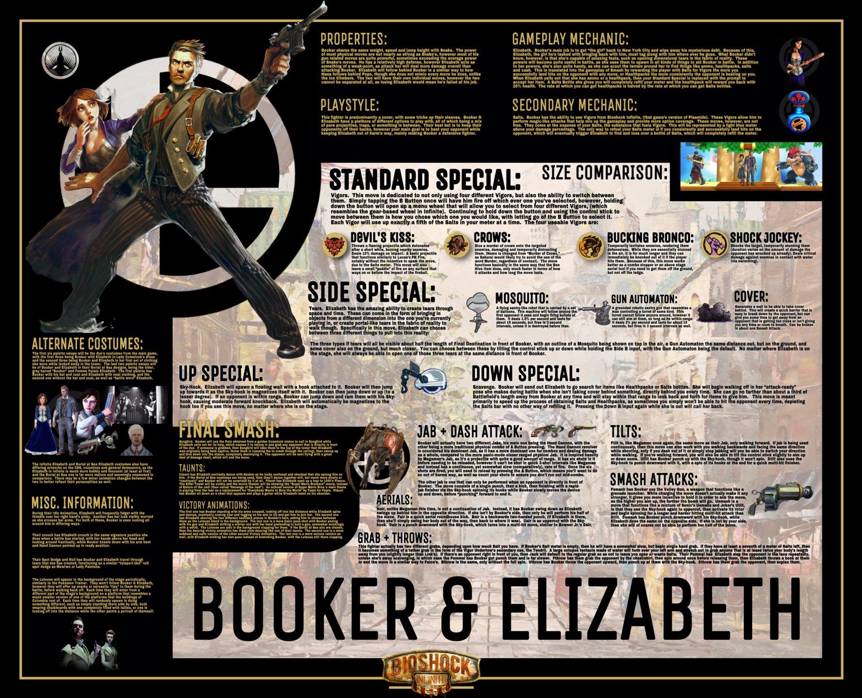 Booker & Elizabeth Moveset.jpg