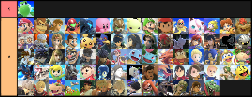 Canon Tier List.png