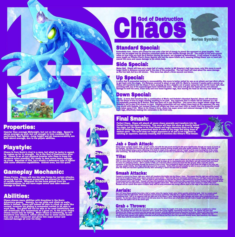 Chaos Moveset.jpg