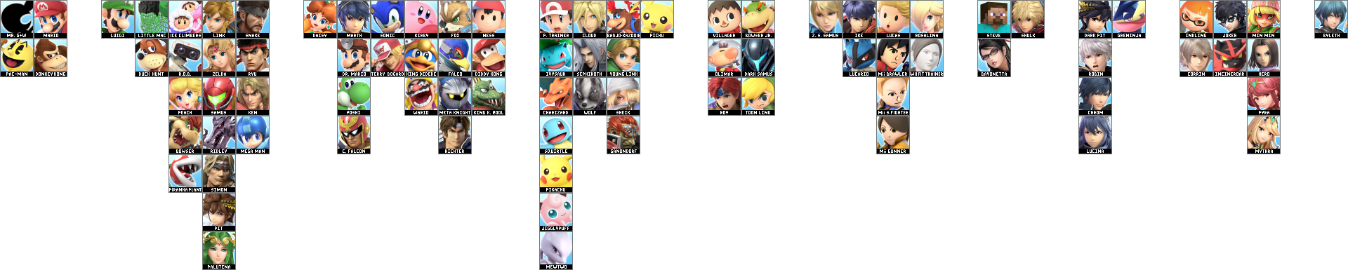 Character Only Timeline.png