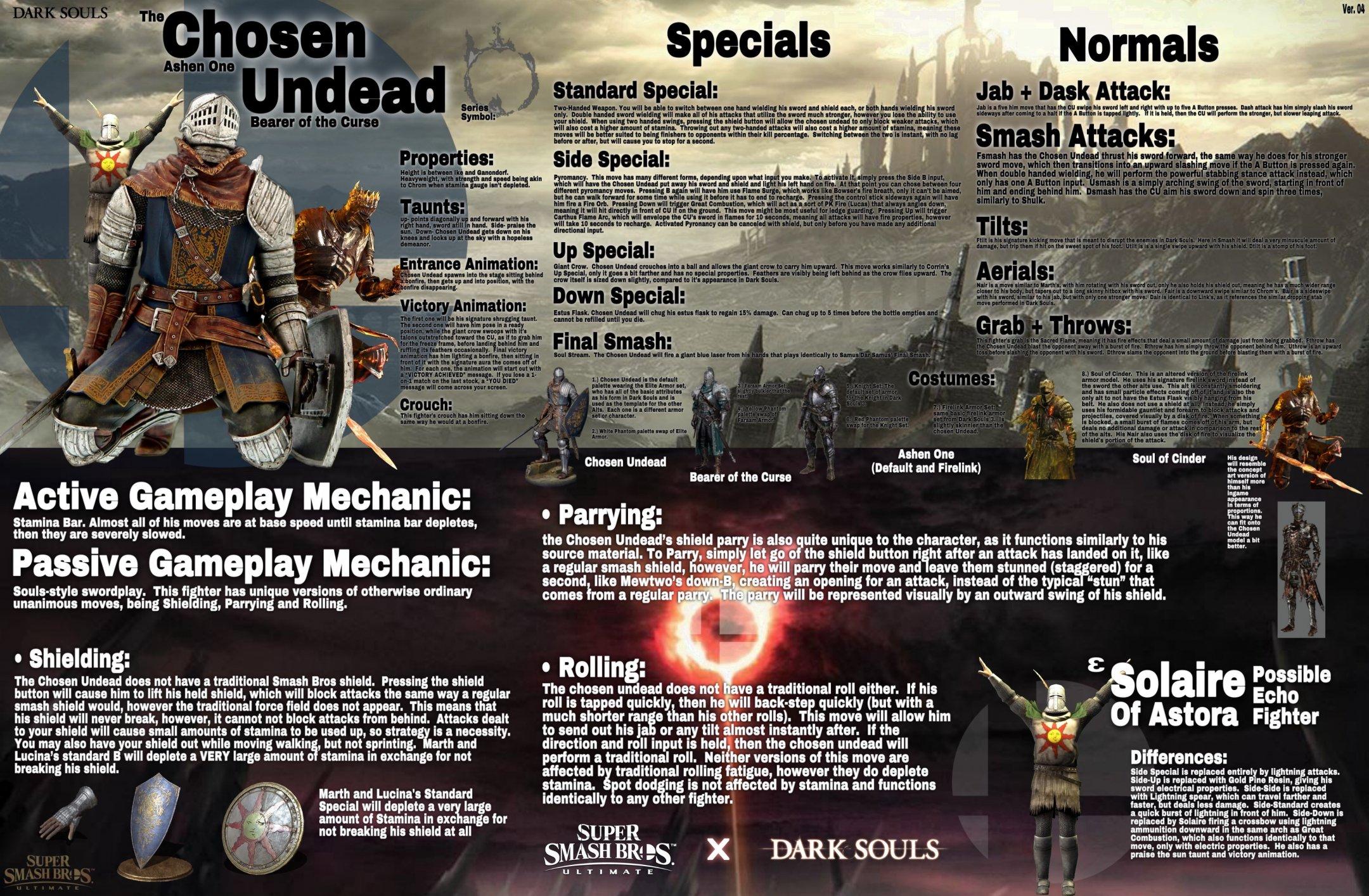 Chosen Undead Moveset 2.jpg