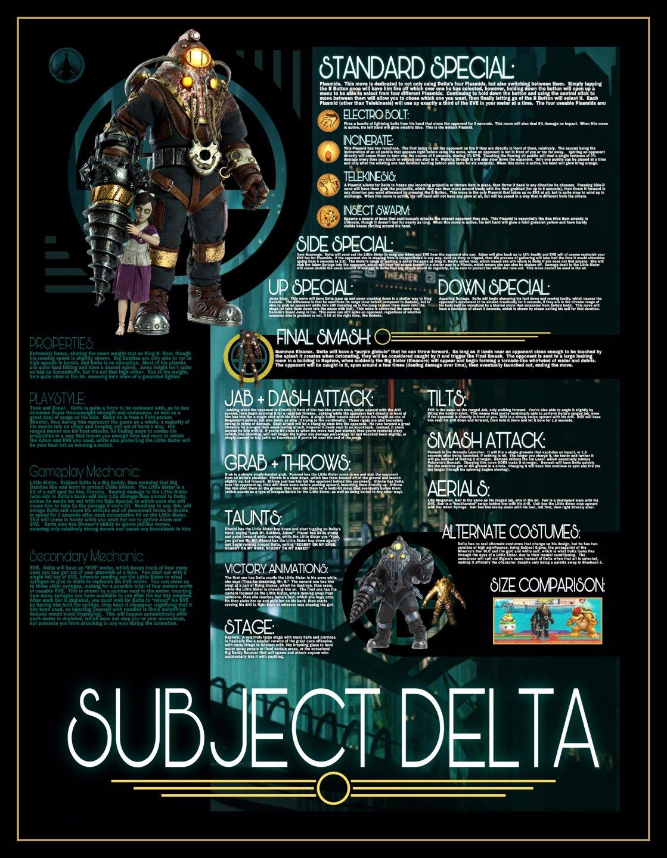Delta Moveset.jpg
