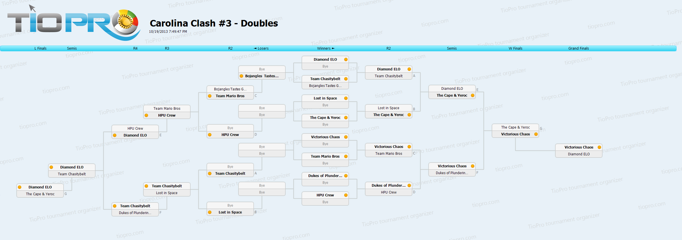 Doubles bracket.png