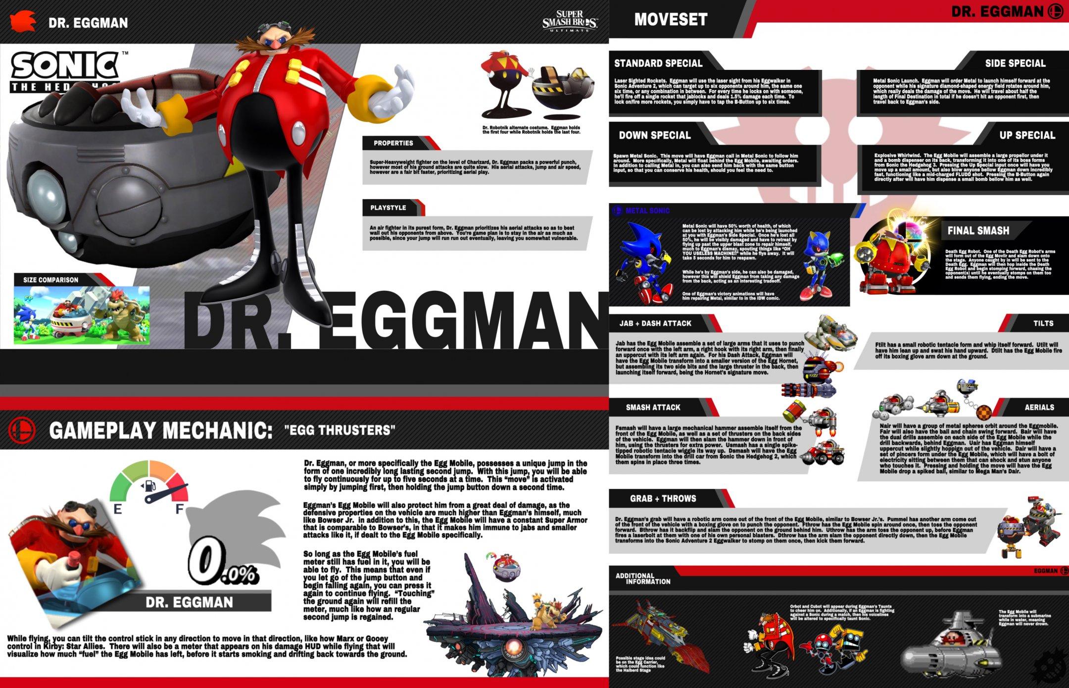 Dr. Eggman Moveset.jpg