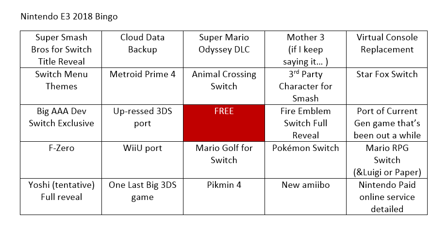 E3 Countdown & Bingo-Today's the day! (Direct, Treehouse and