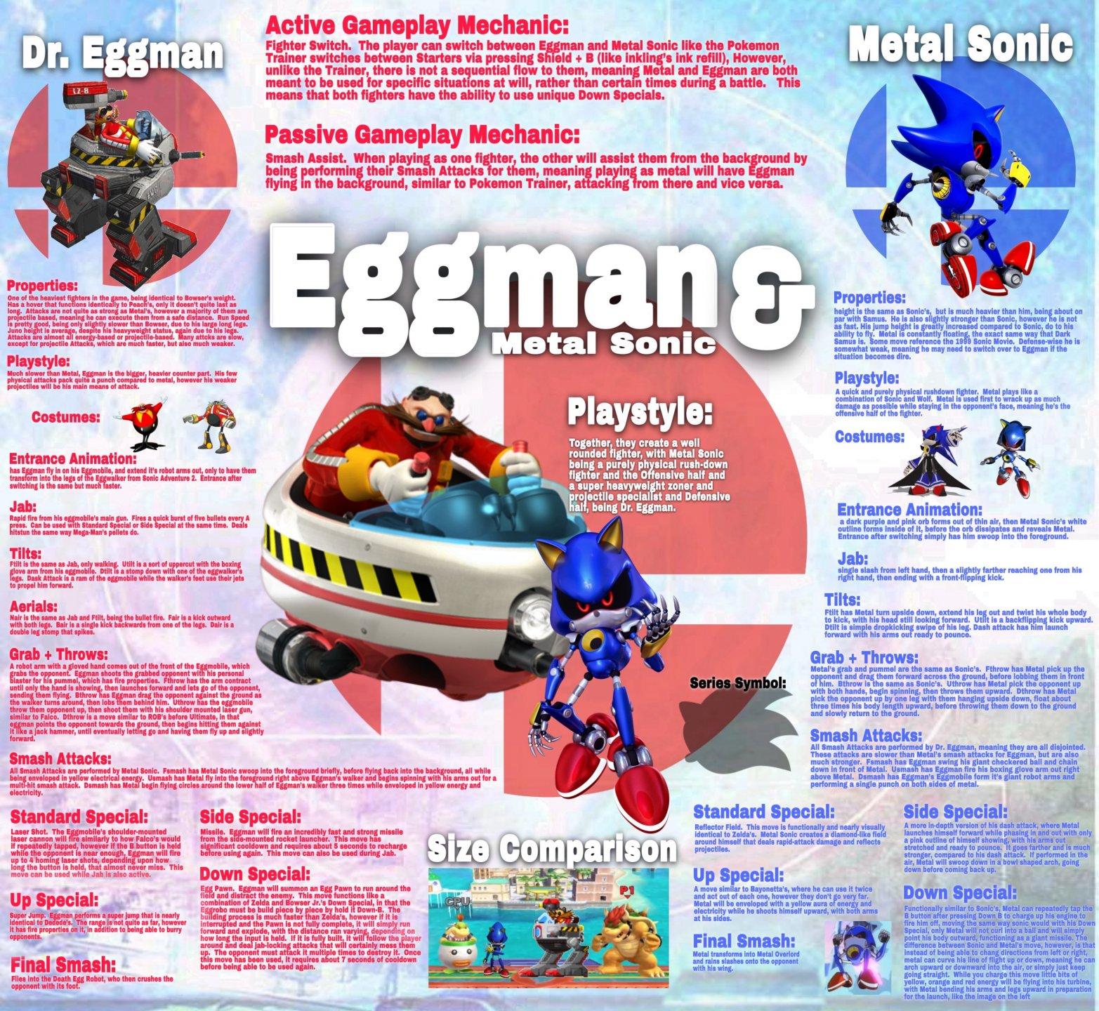 Eggman & Metal Sonic Moveset.jpg