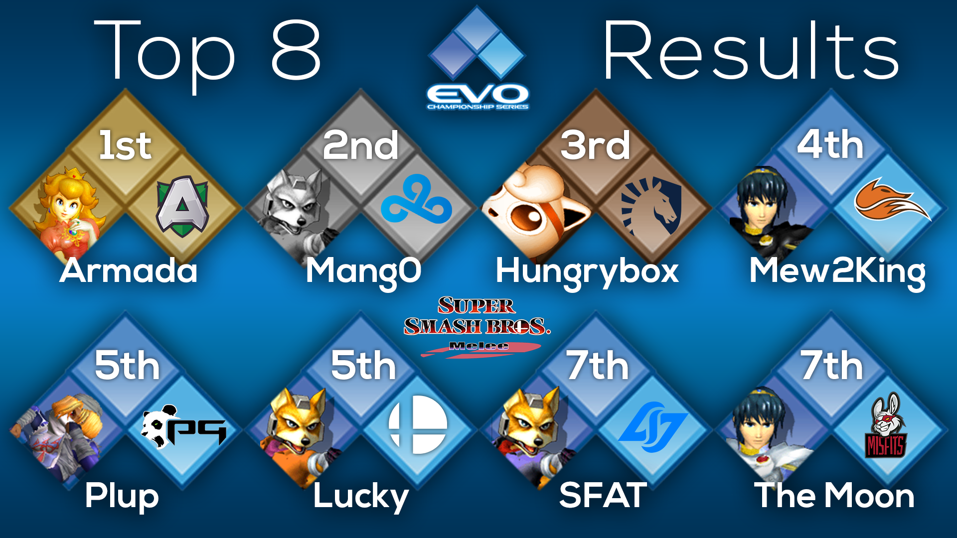 evo_results-1.png