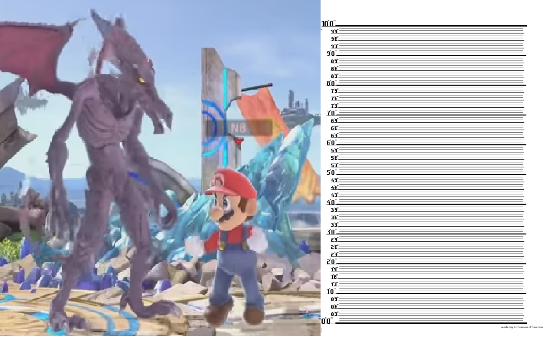 The Smash Canon Heights Of Every Smash Ultimate Character
