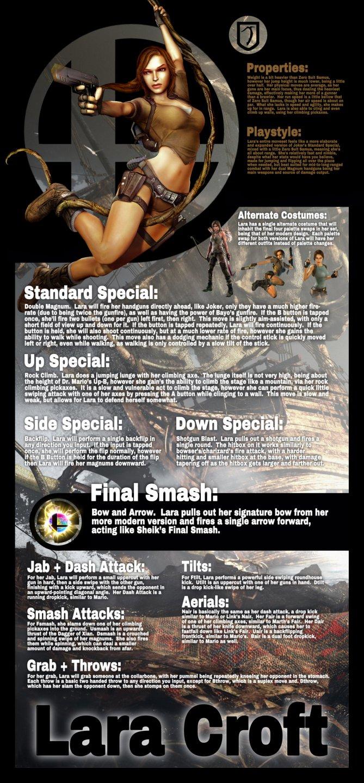 Lara Croft Moveset.jpg