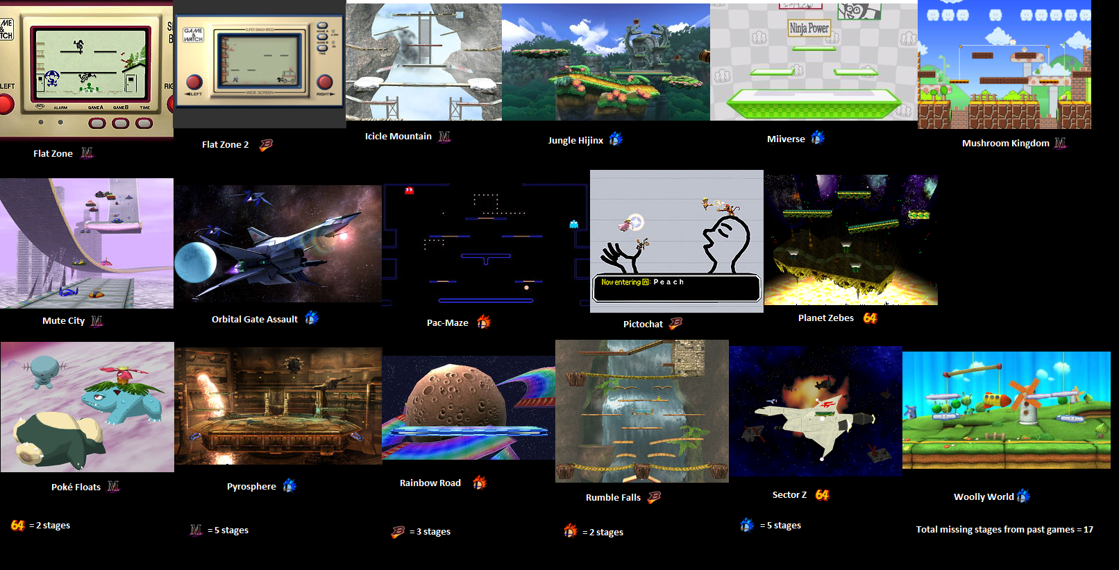 Missing Stages.png