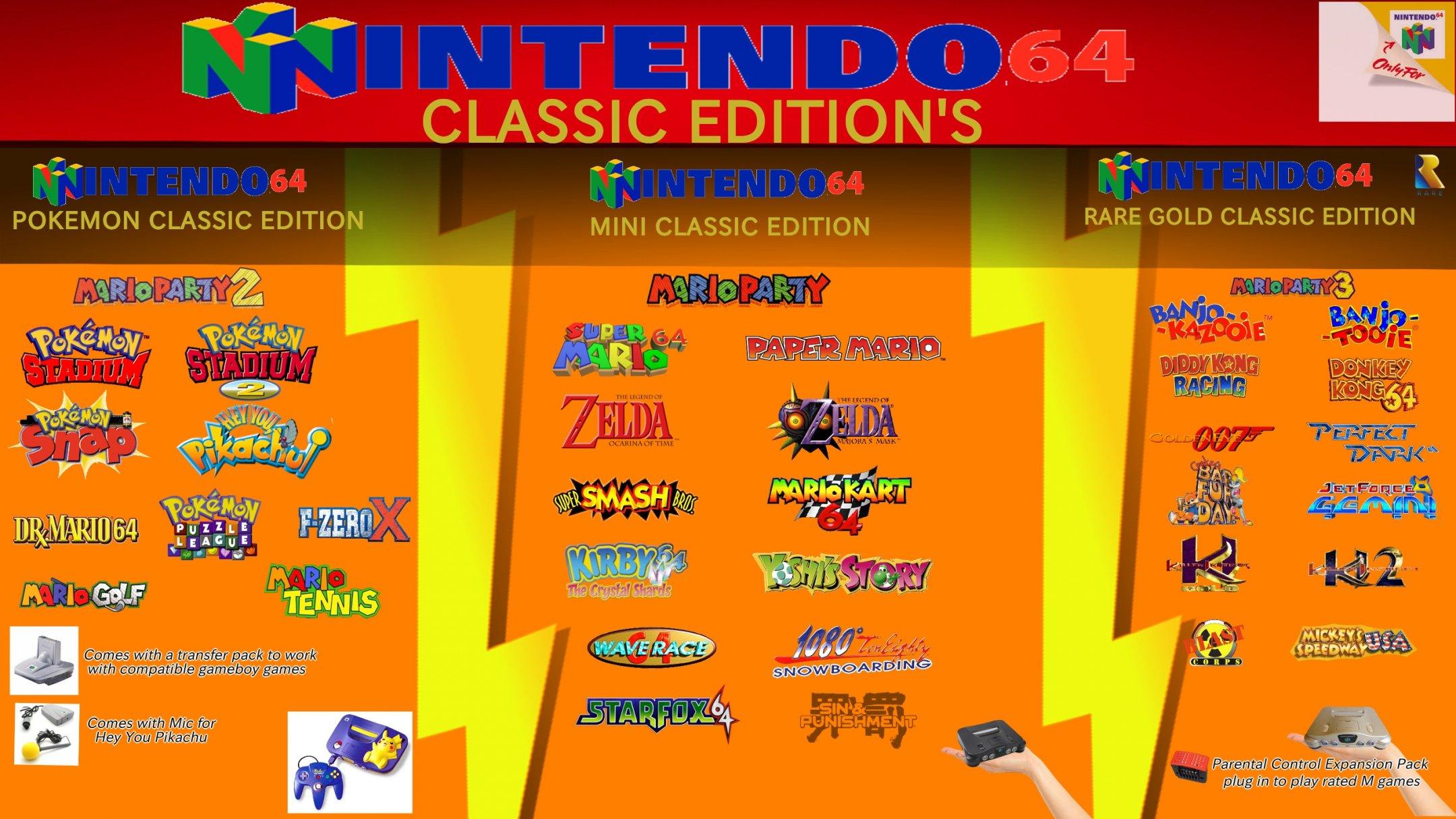 N64 classic project.jpg