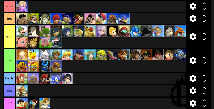 Image Awful Smash 4 Tier List Png: My Super Smash Bros  4 Tier List