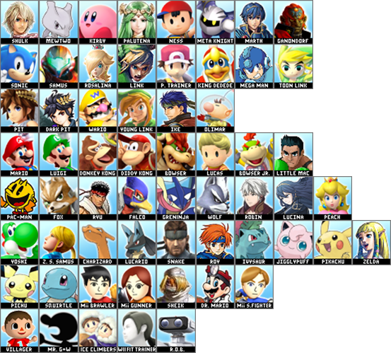 List Of Canon Characters: Who's Canonically The Strongest Character In Smash?