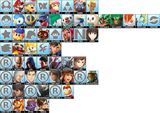 Possibilities Roster.png