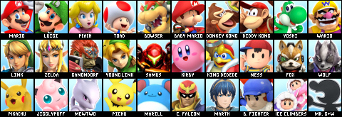 Rebooted Melee Roster.png