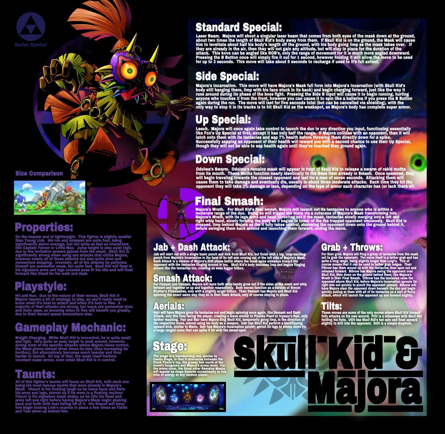 Skull Kid & Majora Moveset.jpg