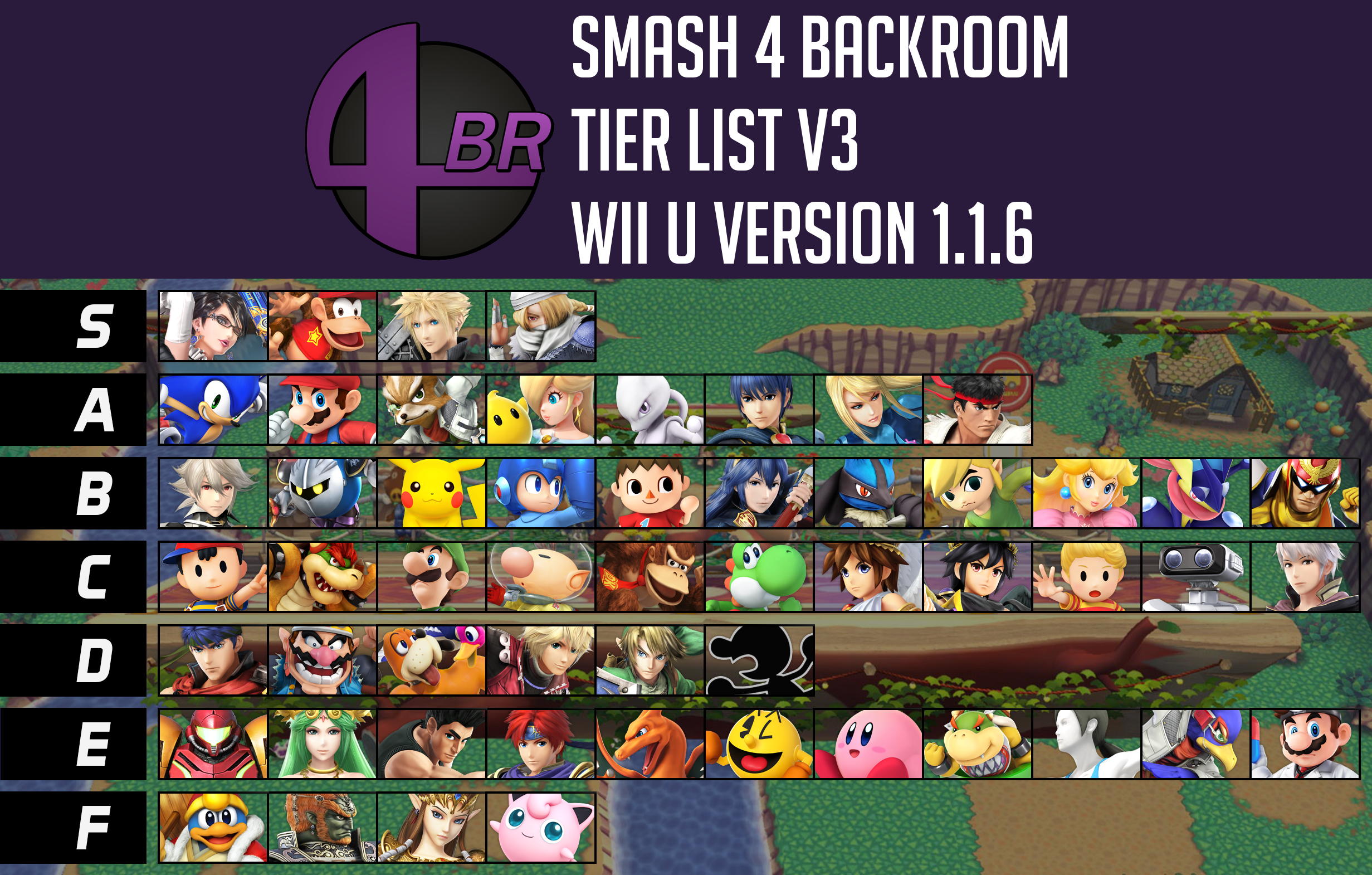 smash 4 backroom tier list v3 2.png