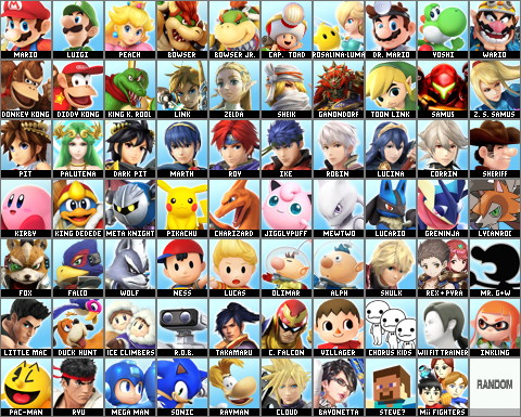 Smash 5(Switch) Final Roster Prediction.png
