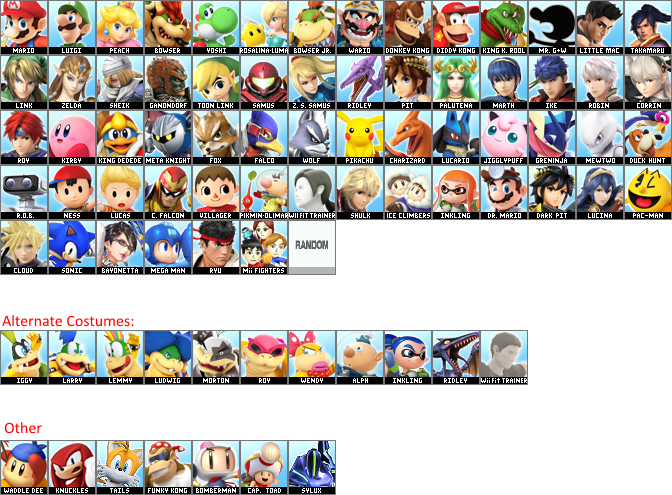 Smash Switch Prospective Roster.png