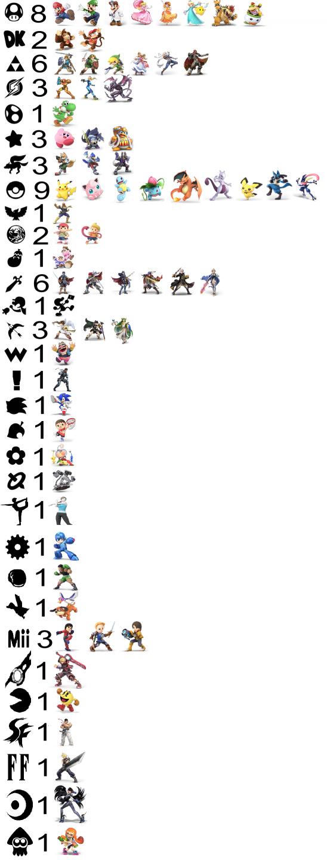 smash ultimate series representation.png