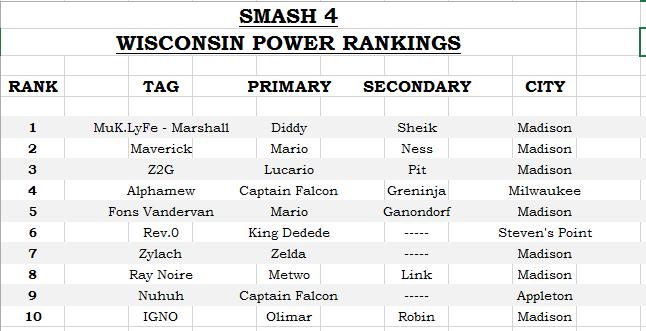 Smash4PR1.PNG