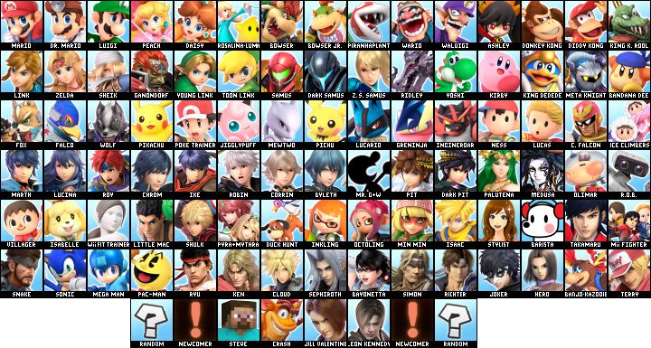 Smashboards Roster.png