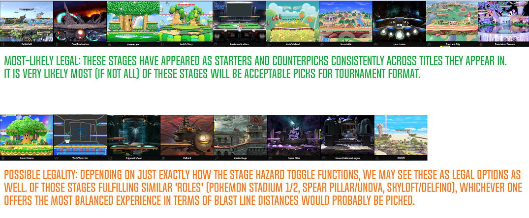 Stage Legality Speculation | Smashboards