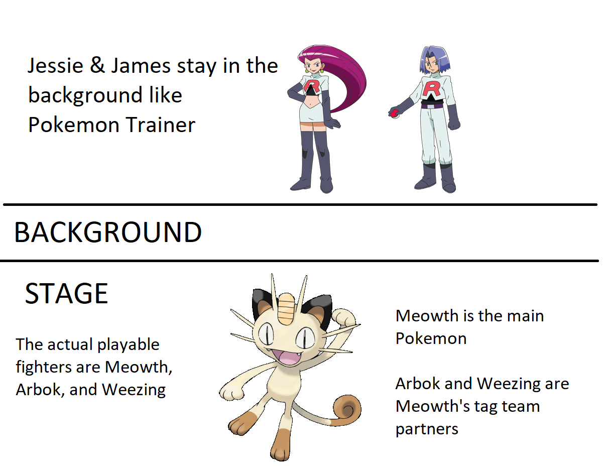 Team Rocket Pokemon Trainer Concept 01.png
