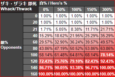 thwck-percentage.png