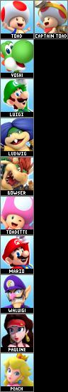 top 10 Mario characters for YoshiandToad.png