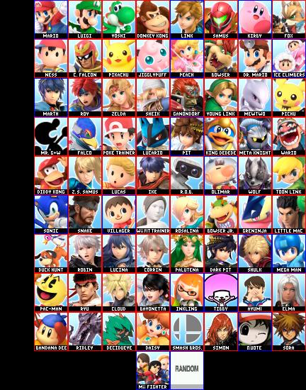 Ultimate (Filled Ver.) Roster.png