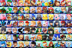 Ultimate prediction series order Roster.png