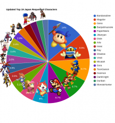 Most Wanted 2015 without confirmed characters pre-September..png