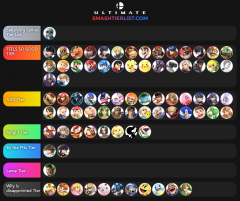 Satisfying Spikes Tier List.png