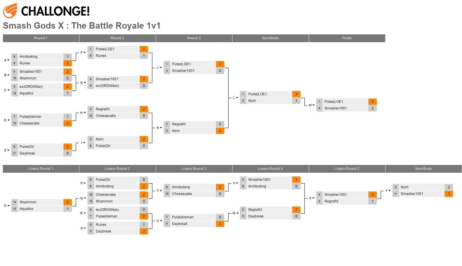 Smash Gods X : The Battle Royale 1v1