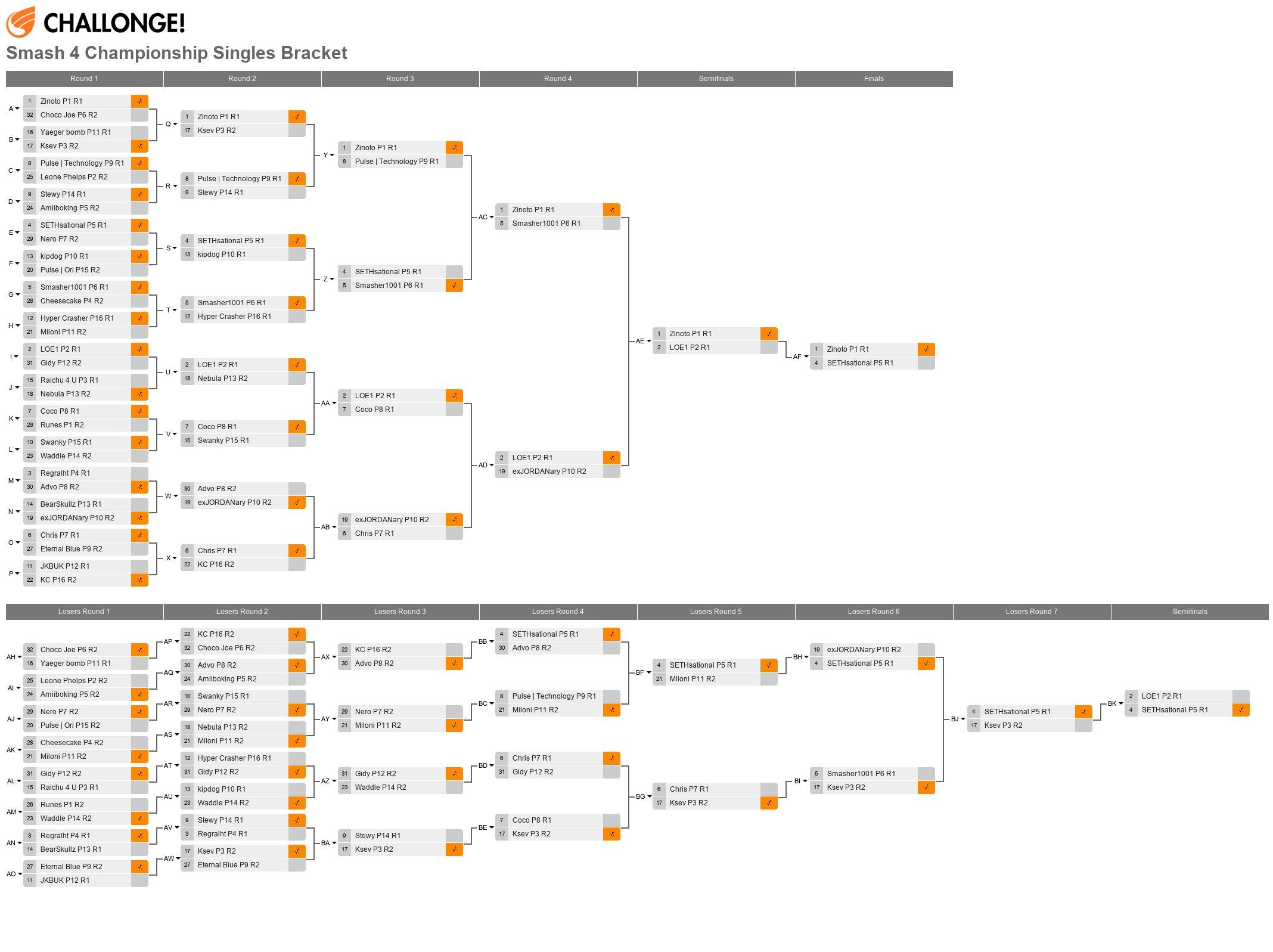 Smash 4 Championship Singles Bracket