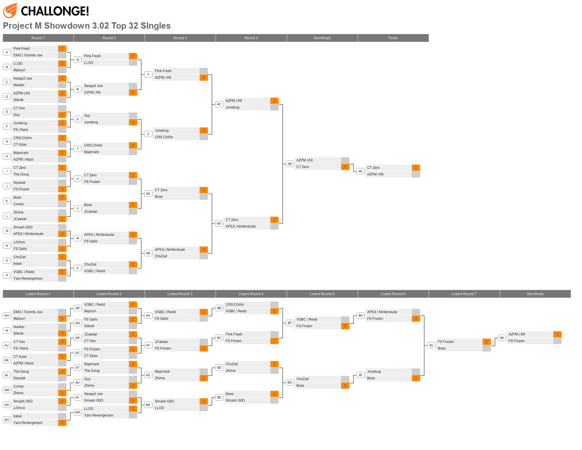Project M Showdown 3.02 Top 32 SIngles