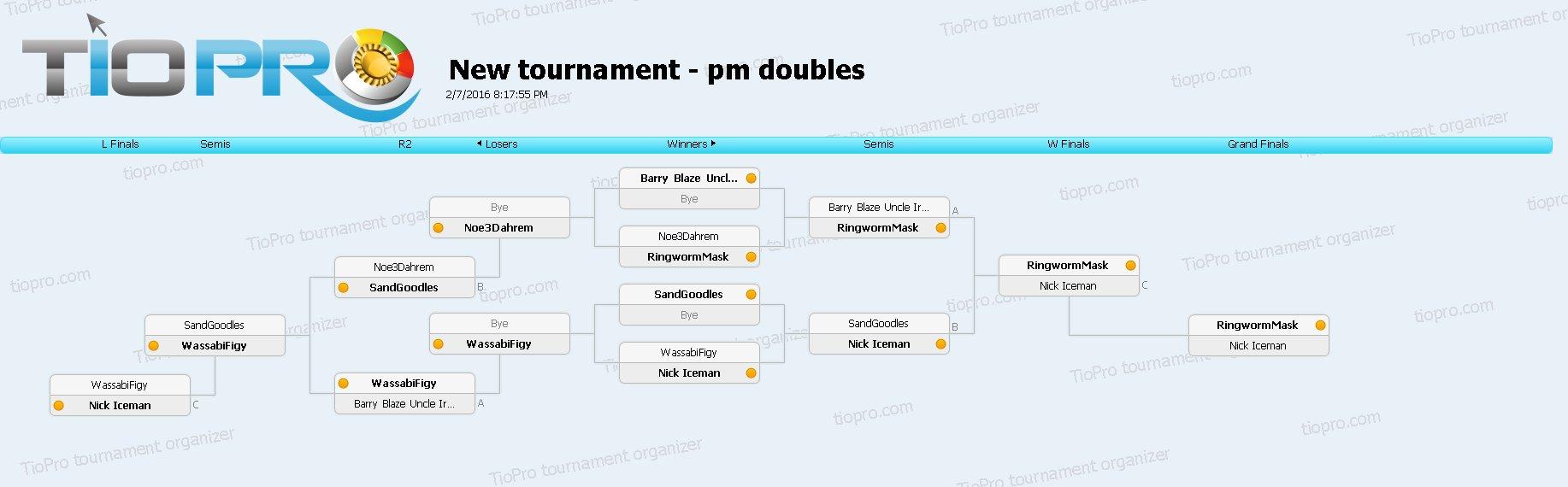 SSB14 PM Doubles