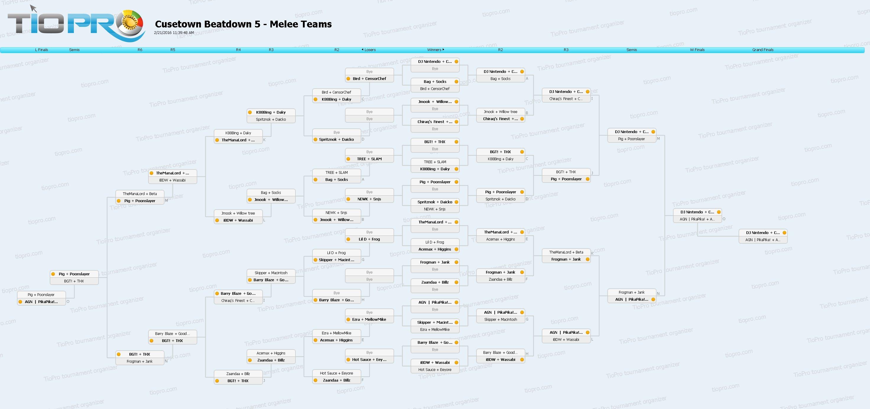 CTBD5 Melee Teams
